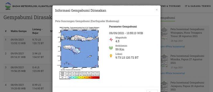 Data BMKG Kamis 9 September 2021.